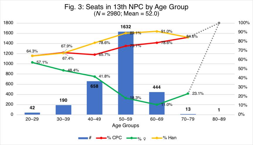 13th NPC Demo_Fig 3