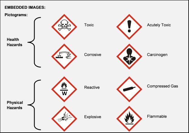 Hazard Communication Requirements (U.S. National Park Service