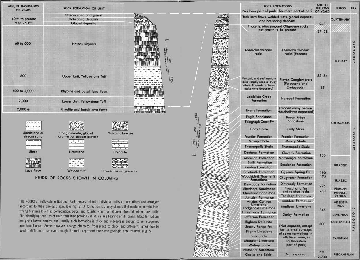 Usgs Geological Survey Bulletin Contents
