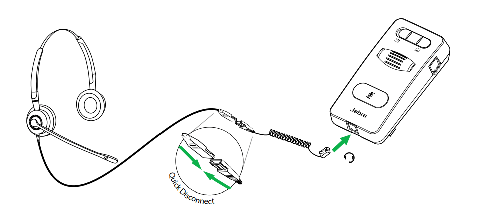 Connecting The Jabra Link 860 Telephone With Headset Port