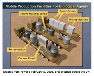 Image result for saddam mobile biological weapons labs