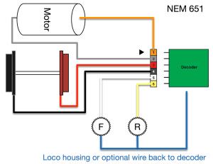 NEM651: The 6pin decoder socket standard | NScale Blog