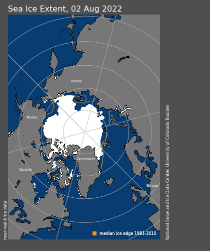 https://i2.wp.com/nsidc.org/data/seaice_index/images/daily_images/N_daily_extent.png?w=1110