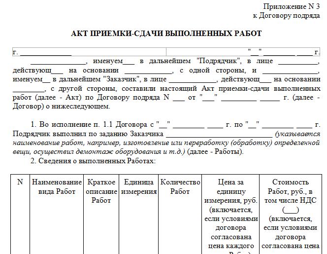 Апелляция в суд по гражданскому делу