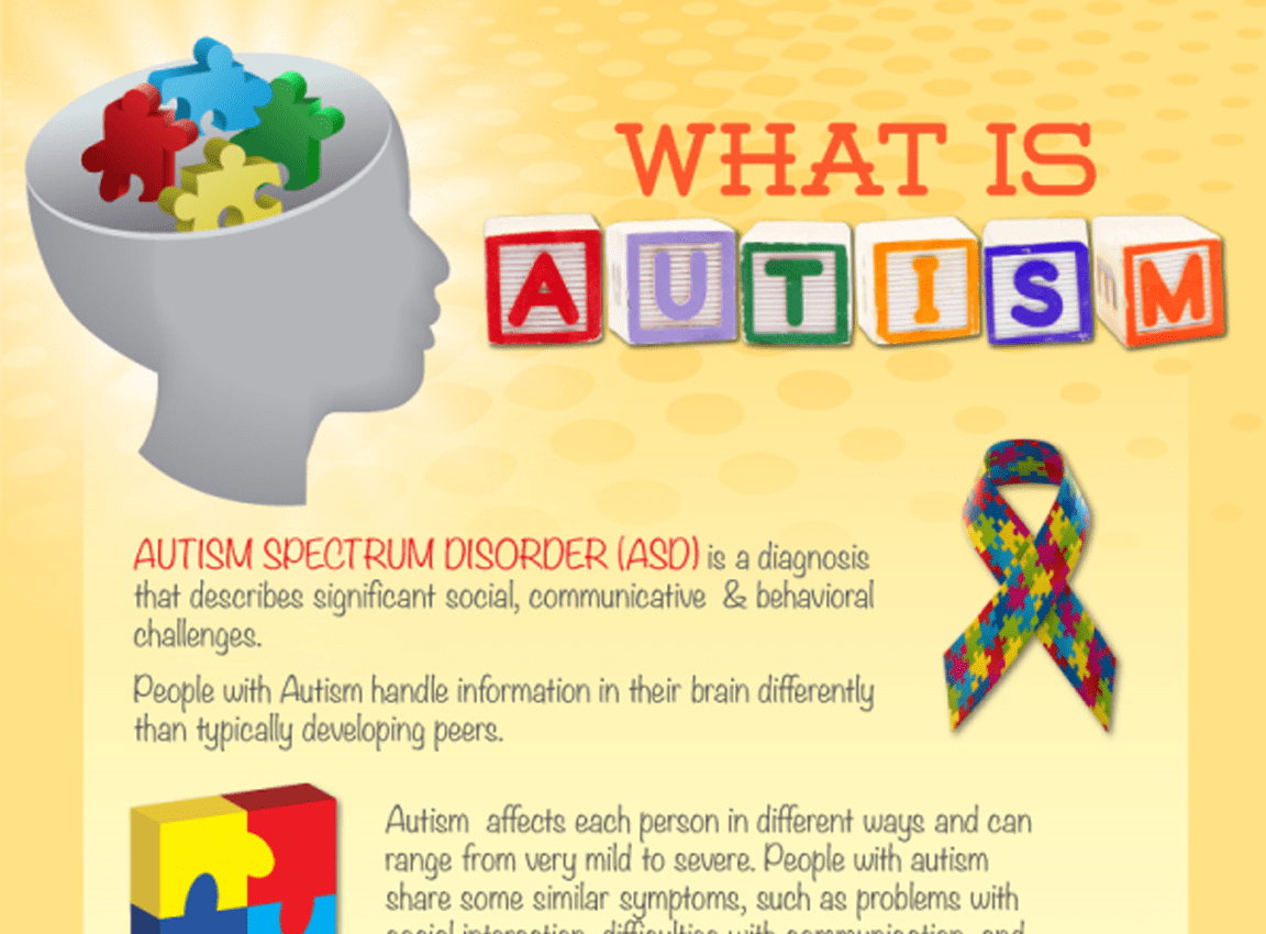 Autism Spectrum Disorder Pediatric Therapy In Chicago
