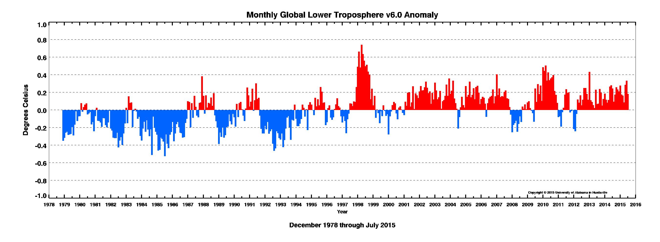 Climate Change, Epistemic Trust, and Expert Trustworthiness