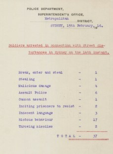 [Fig. 10] Police report on soldiers arrested in connection with street disturbances in Sydney on 14 Feb. From NRS 905 [5/7437] letter 16/37445