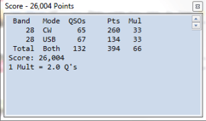 arrl10m2015-score