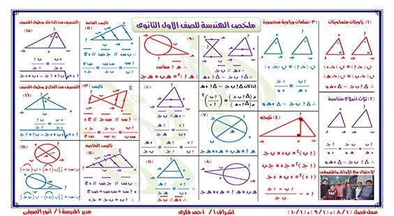 مراجعة هندسة للصف الاول الثانوي