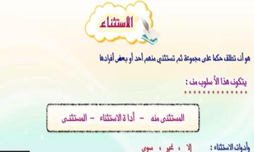 شرح درس أسلوب الاستثناء لغة عربية الصف الأول الثانوي