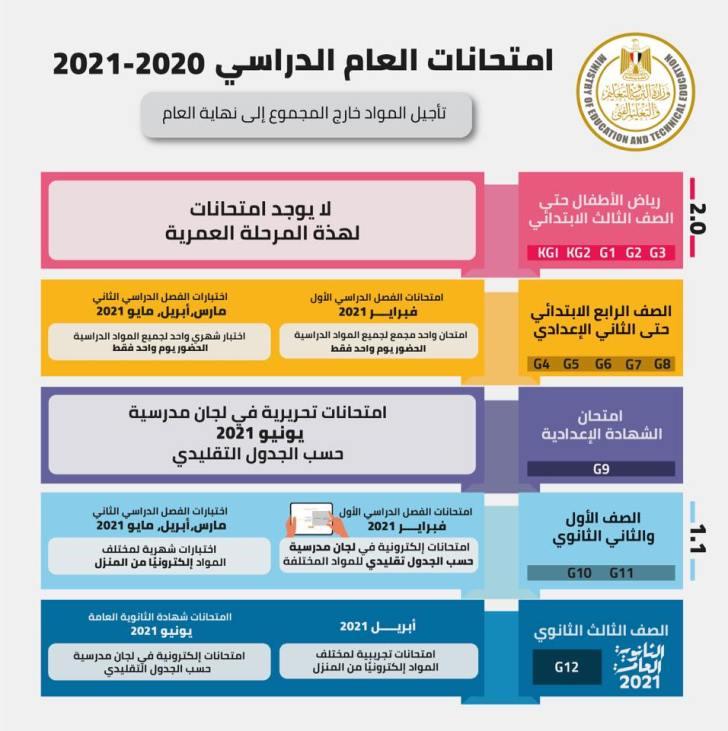 جدول امتحانات الفصل الدراسي الاول 2021