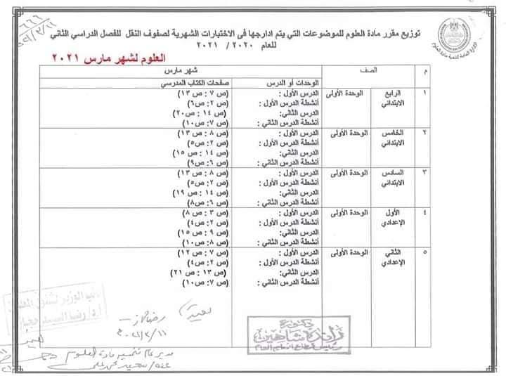 توزيع مناهج الوزارة الترم الثاني 2021 جميع المواد شهر مارس