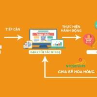 Hướng dẫn tạo link tiếp thị liên kết để kiếm tiền không vốn (bài dành cho CTV)
