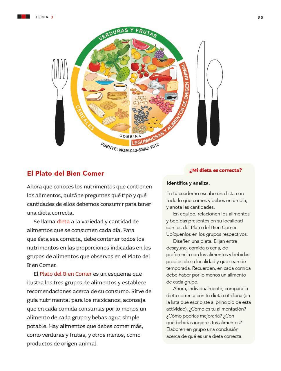 Una Dieta Completa Ciencias Naturales Tercero De Primaria Nte Mx Recursos Educativos En Línea