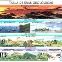 Causas y consecuencias de las grandes extinciones del pasado - Ciencias Naturales Sexto de Primaria