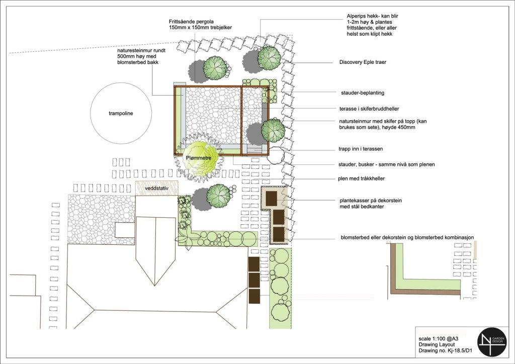 Full garden design service