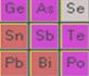 Imagen del símbolos de elementos químicos