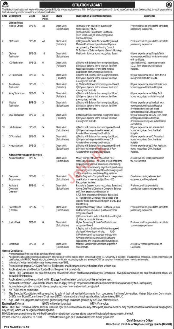 Balochistan Institute Of Nephro-Urology Quetta NTS Jobs Roll Number Slips 2018