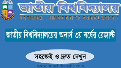 NU Honours 3rd Year Result