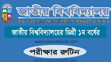 National University Degree 1st Year Routine