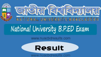 B.P.ED Exam Result