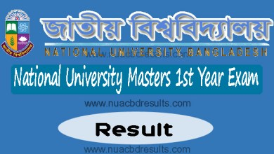 Masters 1st Year Result