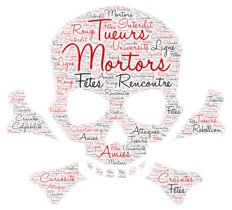 Mortors Tueurs Rencontre Ligne Rouge Fête Amies Interdit Université Attaques Craintes Curiosité Quartier rouge Rebellion Culpabilité