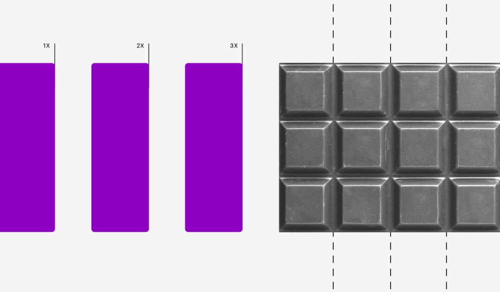 Imagem de uma barra de chocolate separada em quadradinhos. Ao lado, 3 barras roxas são indicadas com 1X, 2X e 3X