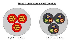 Conduit Sizing The Nuclear Electrical Engineer
