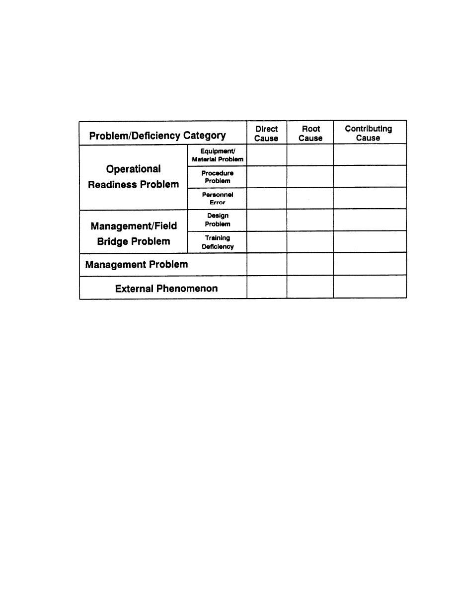 Worksheet Summary