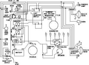 Figure 11 Wiring Diagram of a Car's Electrical Circuit