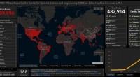 ΠΟΥ: Τα κρούσματα θα φθάσουν τα 10 εκατομμύρια τις επόμενες μέρες