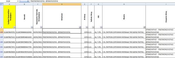 6η ΥΠε: Αιτήσεις για Πνευμονολόγους-Φυματιολόγους