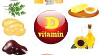 Vitamin D - Sources
