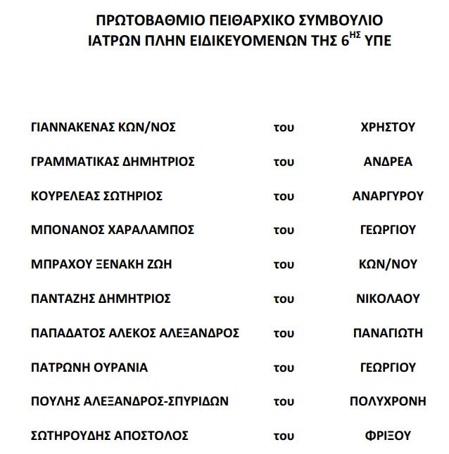 ΕΝΙΑΙΟ ΨΗΦΟΔΕΛΤΙΟ ΙΑΤΡΩΝ ΠΕΙΘΑΡΧΙΚΟΥ