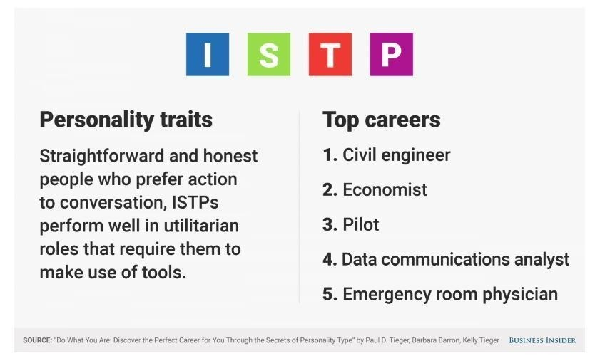 personality-type-7