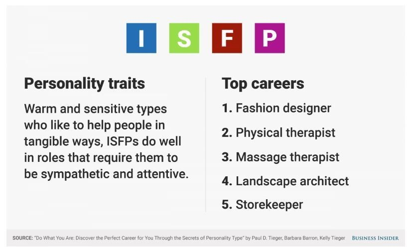personality-type-9