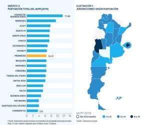 La sociedad civil argentina (y mendocina): un actor clave en la lucha contra la corrupción