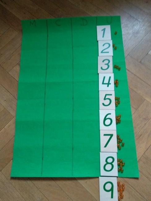 despliegue sistema decimal