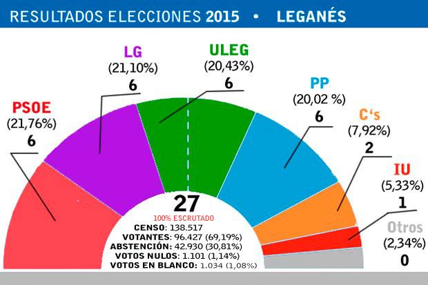leganes-2015
