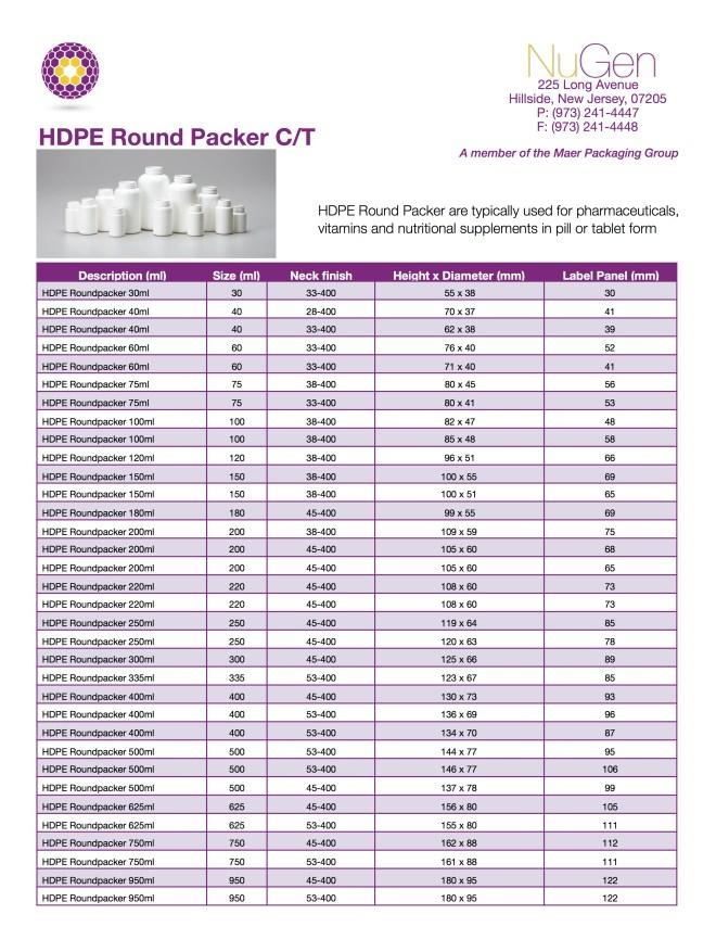 HDPE Round PackerC:T-4-4-2016.jpg
