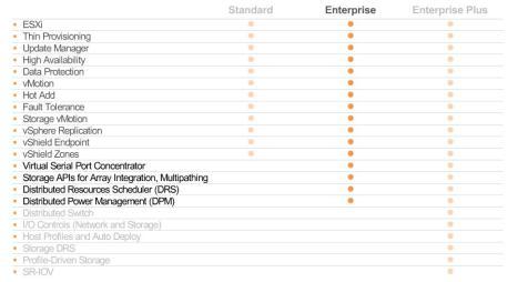 vmware-enterprise