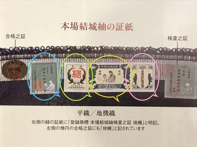 本場結城紬の証紙・合格の証・4種類の証紙