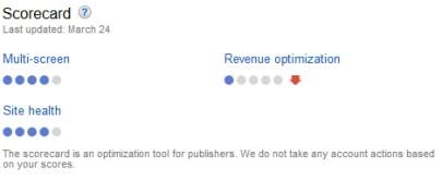 Scorecard Google AdSense