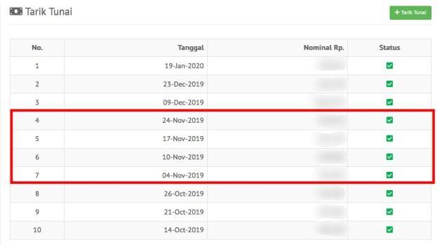 Fitur Premium yang Aneh di RajaBackLink - Bukti Pembayaran Rajabacklink