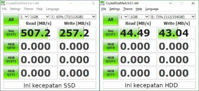 Perbedaan Kecepatan SSD dan Harddisk