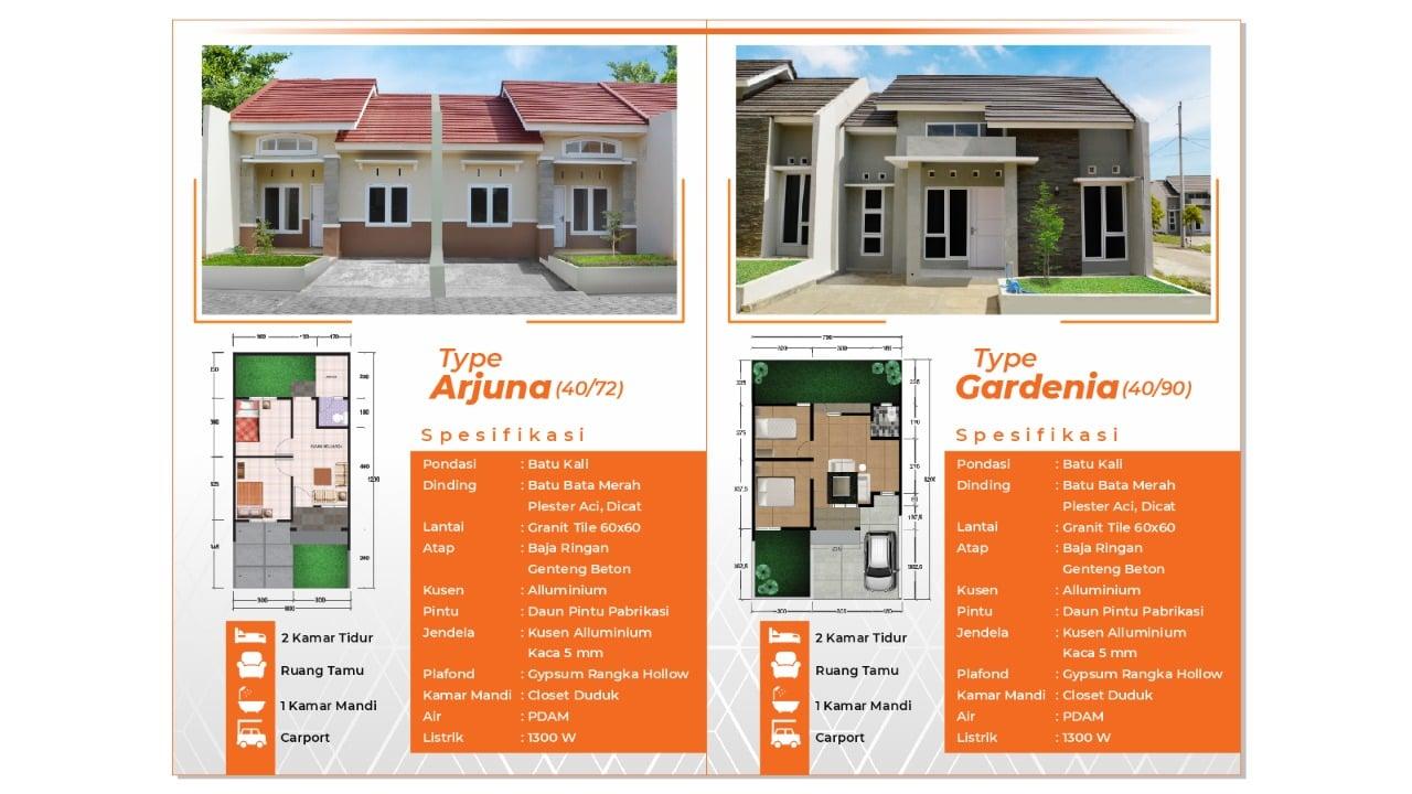 Info Perumahan Purwokerto - Rumah Tipe 40 Purwokerto Timur
