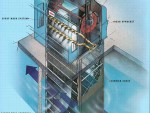 Image of SSU Screening Systems Dual Flow