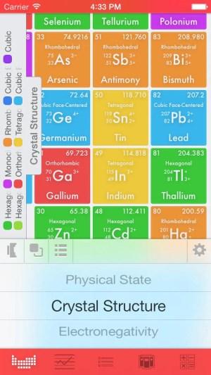 EleMints: Periodic Table Ipa App iOS Free Download