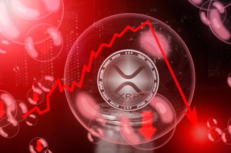 NullTX XRP price Support Seekig
